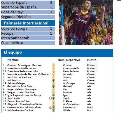 Die Falschen Positionen Im Futsal Mister Futsal