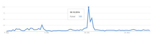 futsal_google_2